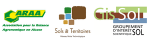 ARAA - Sols & Territoires - GIS Sol